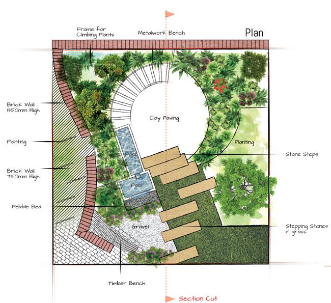 Yorkshire roof garden harrogate spring flower show 2015 for Plans for a flower garden layout
